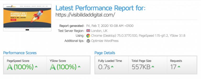 Test de velocidad de Visibilidad Digital
